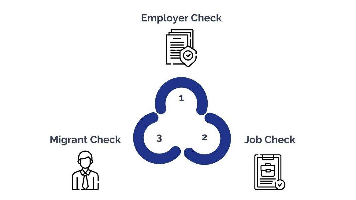 The Employer Led 3-check system